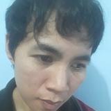 Farih from Kuala Terengganu | Woman | 29 years old | Aries