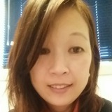 Pebbles from Canberra | Woman | 40 years old | Aries