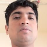 Milonhossain from Doha | Man | 30 years old | Aquarius
