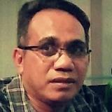 Adham from Balikpapan   Man   36 years old   Cancer
