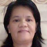 Rhoda from Riyadh | Woman | 49 years old | Gemini