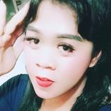 Edip73K from Kediri | Woman | 22 years old | Scorpio