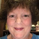Jojo from Knoxville | Woman | 60 years old | Capricorn