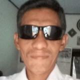 Yonokaryono6R3 from Kudus | Man | 58 years old | Cancer