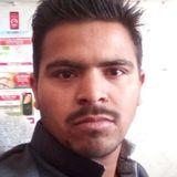 Ashwanisharma from Kaithal | Man | 25 years old | Capricorn