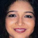 Zinnia from Calcutta | Woman | 34 years old | Capricorn