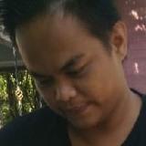 Arul from Cirebon | Man | 26 years old | Taurus