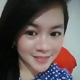 Vivi from Palembang   Woman   33 years old   Scorpio