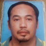 Roslilie from Jawi | Man | 45 years old | Gemini