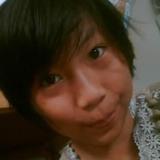 Nova from Bogor | Woman | 24 years old | Scorpio