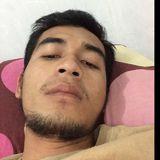 Ana Abduh from Pasuruan | Man | 36 years old | Gemini