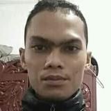 Leo from Pamulang | Man | 23 years old | Aquarius