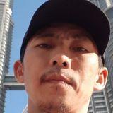 Hongsu from Pontianak | Man | 45 years old | Capricorn