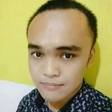 Muhfikriwardanap from Mamuju | Man | 23 years old | Pisces