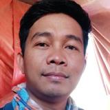 Leur from Riyadh | Man | 39 years old | Scorpio
