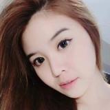 Helen from Kuala Lumpur | Woman | 30 years old | Aquarius