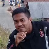 Tophid from Purwokerto | Man | 32 years old | Pisces