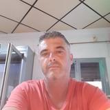 Chema from Murcia | Man | 18 years old | Leo