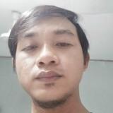 Azminmatbasgr from Miri | Man | 29 years old | Aries