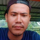 Well from Sandakan | Man | 28 years old | Gemini