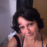 Spanky from Russellville | Woman | 43 years old | Sagittarius