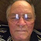 Blackbelt from Acworth   Man   82 years old   Aquarius