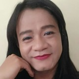 Ikalinawaria from Tegal | Woman | 31 years old | Aries