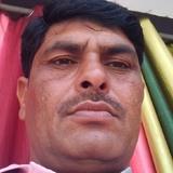 Vibhu from Roorkee   Man   42 years old   Aquarius