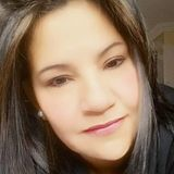 Luz from Madrid | Woman | 51 years old | Libra