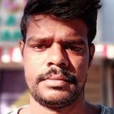 Mahesh from Neyveli | Man | 26 years old | Taurus