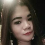 Mayauh from Pontianak | Woman | 30 years old | Aquarius