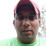 Nitin from Dhanbad | Man | 38 years old | Scorpio