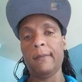 Bandolera from New Britain   Woman   39 years old   Capricorn
