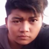 Imam from Situbondo | Man | 19 years old | Gemini