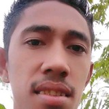 Valen from Makassar | Man | 24 years old | Cancer