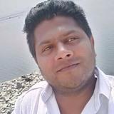 Omkar from Bellampalli   Man   35 years old   Taurus
