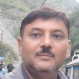 Ramkumar from Rishikesh | Man | 40 years old | Capricorn