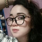 Putrimaria4Hc from Banjarmasin | Woman | 31 years old | Aries