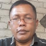 Imamawahyudi from Denpasar | Man | 50 years old | Pisces