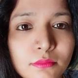 Renu from Sangrur | Woman | 38 years old | Aquarius