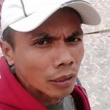 Nesfernando from Bukittinggi | Man | 38 years old | Scorpio