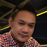 Dmz from Teluknaga | Man | 30 years old | Capricorn