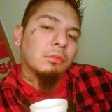 Nikkisixxx from Albuquerque | Man | 32 years old | Capricorn