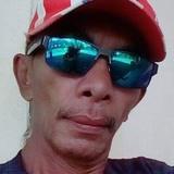 Dhinoalkatiza from Ternate   Man   49 years old   Virgo