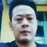 Edoy from Bandung   Man   31 years old   Leo