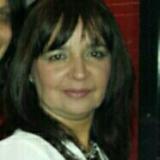 Mariamalaga from Malaga | Woman | 51 years old | Libra