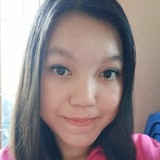 Dinda from Bandung   Woman   26 years old   Cancer