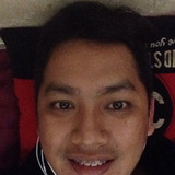 Kristianully from Denpasar | Man | 31 years old | Leo