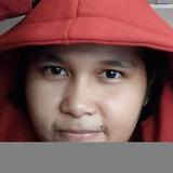 Melani from Payakumbuh | Woman | 19 years old | Cancer