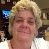 Warminup from Camarillo | Woman | 61 years old | Libra